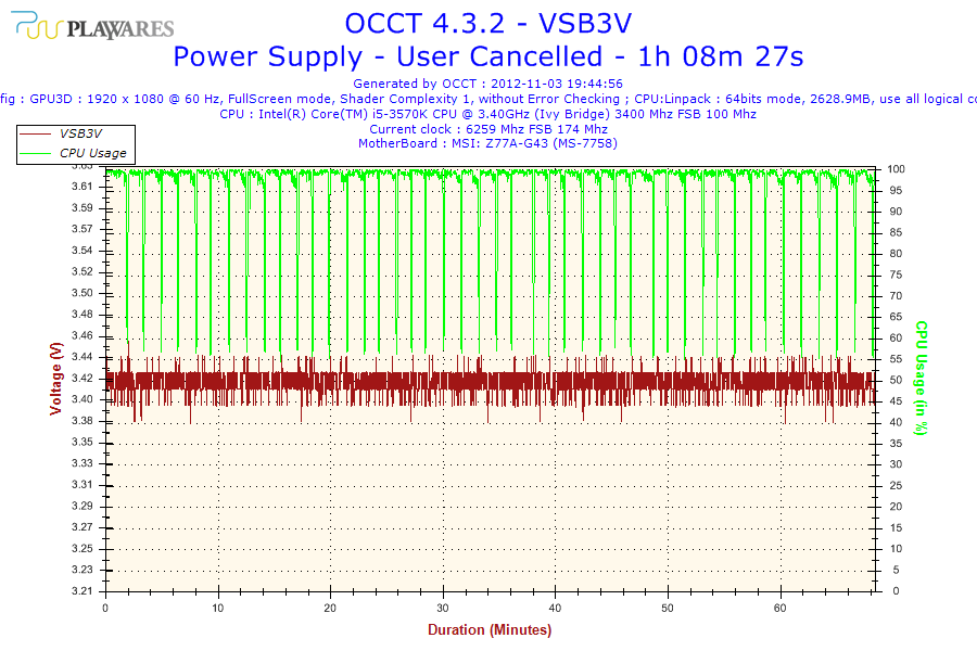 2012-11-03-19h44-Voltage-VSB3V.png