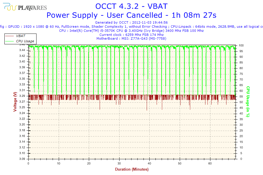 2012-11-03-19h44-Voltage-VBAT.png