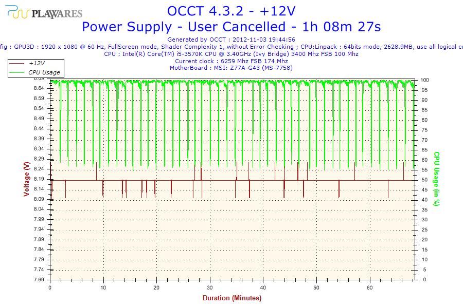 2012-11-03-19h44-Voltage-+12V.png