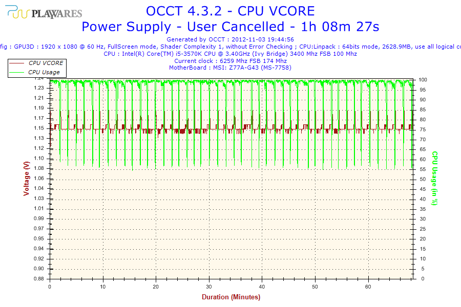 2012-11-03-19h44-Voltage-CPU VCORE.png