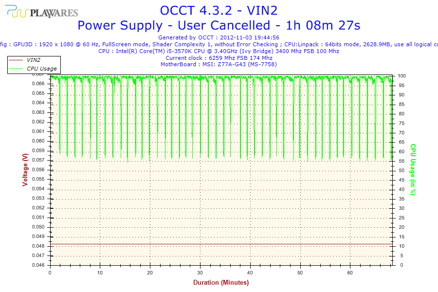 2012-11-03-19h44-Voltage-VIN2.png