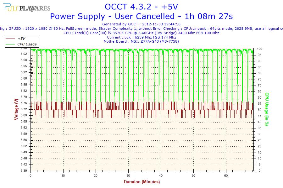 2012-11-03-19h44-Voltage-+5V.png