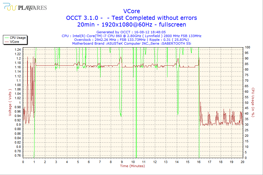 2012-08-16-18h48-VCore.png